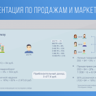 biznes-plan-amway-ot-da_658