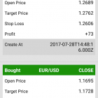 forex-trading-signals-with-tpsl_2271