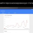 google-moj-biznes_930