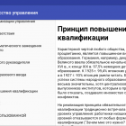 iskusstvo-upravleniya_186