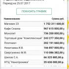 sauri-uchetnaya-buhgalterskaya-sistema-crm._374