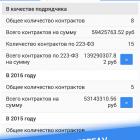 svedeniya-iz-egryulegrip_854