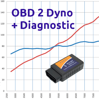 OBD 2 Dyno + Diagnostic